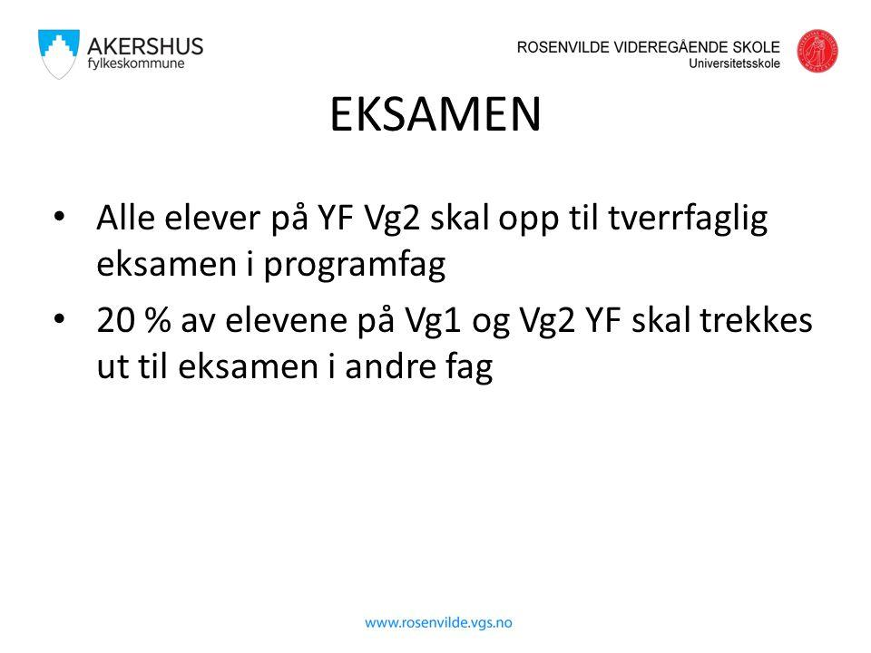 EKSAMEN Alle elever på YF Vg2 skal opp til tverrfaglig eksamen i programfag 20 % av elevene på Vg1 og Vg2 YF skal trekkes ut til eksamen i andre fag