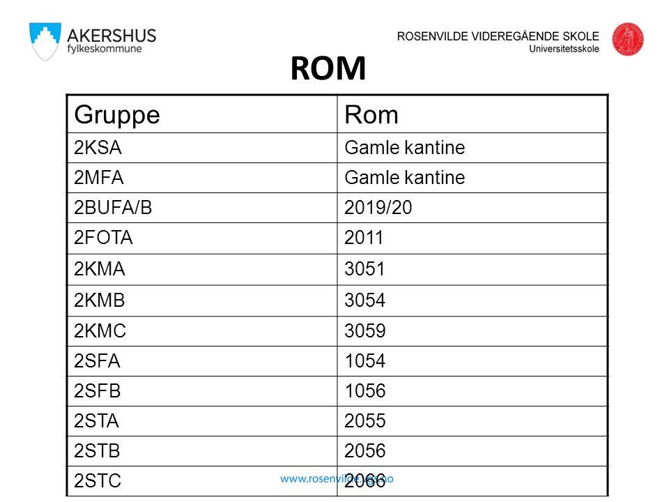 ROM GruppeRom 2KSAGamle kantine 2MFAGamle kantine 2BUFA/B2019/20 2FOTA2011 2KMA3051 2KMB3054 2KMC3059 2SFA1054 2SFB1056 2STA2055 2STB2056 2STC2066