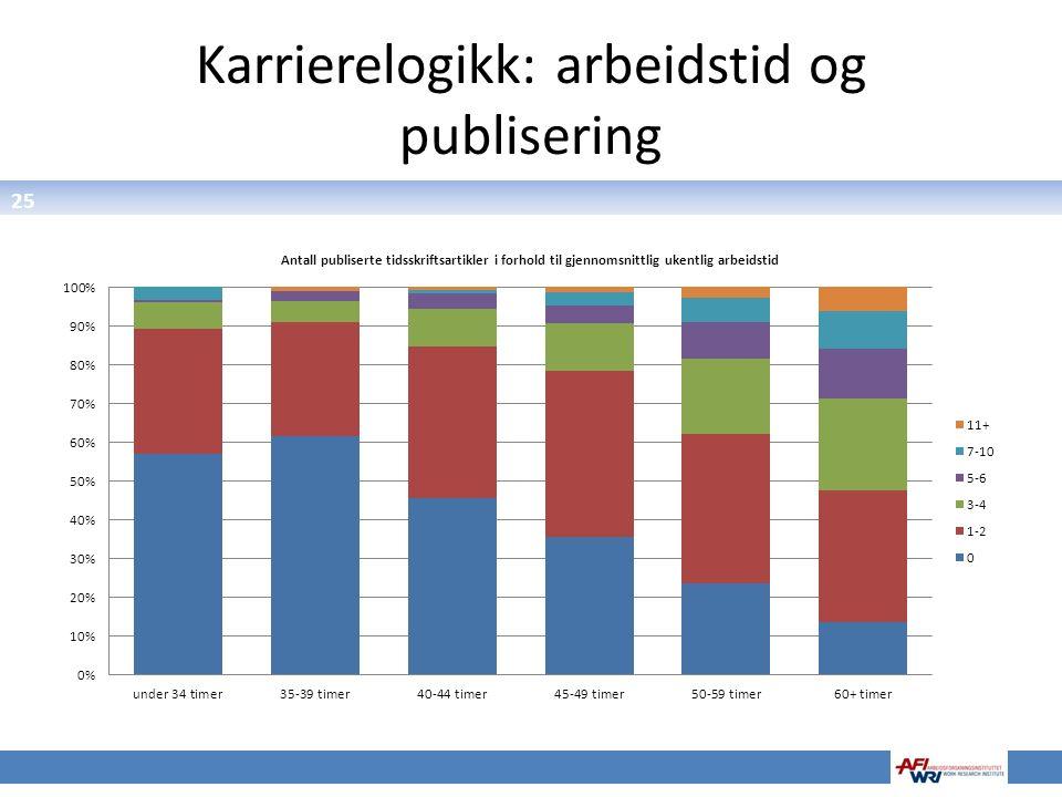 25 Karrierelogikk: arbeidstid og publisering