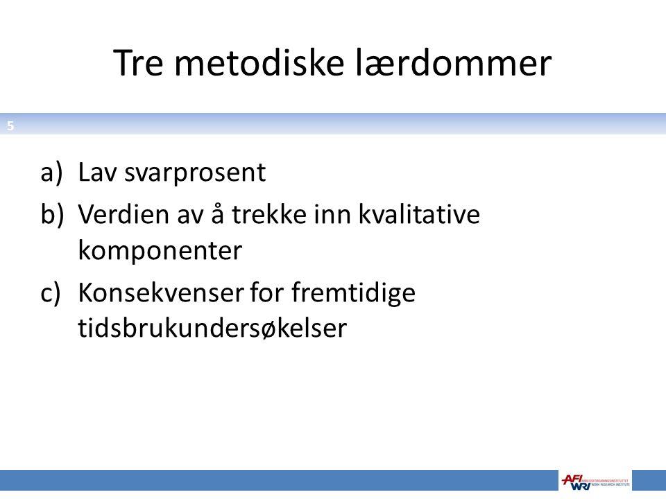 5 Tre metodiske lærdommer a)Lav svarprosent b)Verdien av å trekke inn kvalitative komponenter c)Konsekvenser for fremtidige tidsbrukundersøkelser