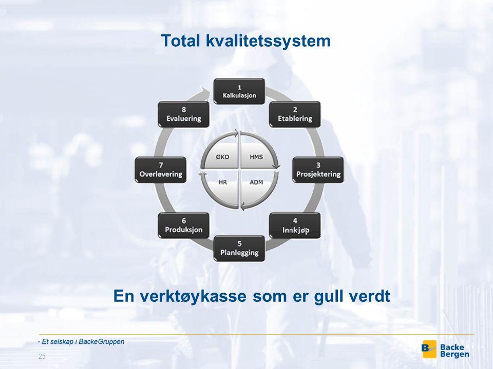 En verktøykasse som er gull verdt 25 Total kvalitetssystem