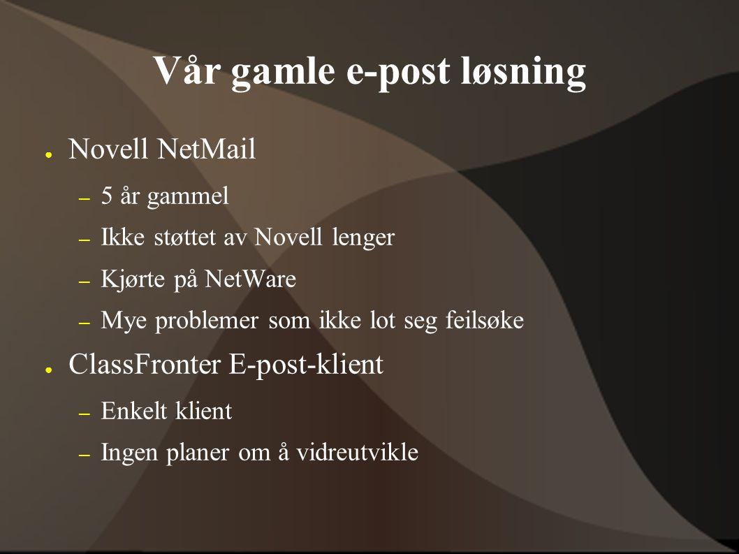Vår gamle e-post løsning ● Novell NetMail – 5 år gammel – Ikke støttet av Novell lenger – Kjørte på NetWare – Mye problemer som ikke lot seg feilsøke ● ClassFronter E-post-klient – Enkelt klient – Ingen planer om å vidreutvikle