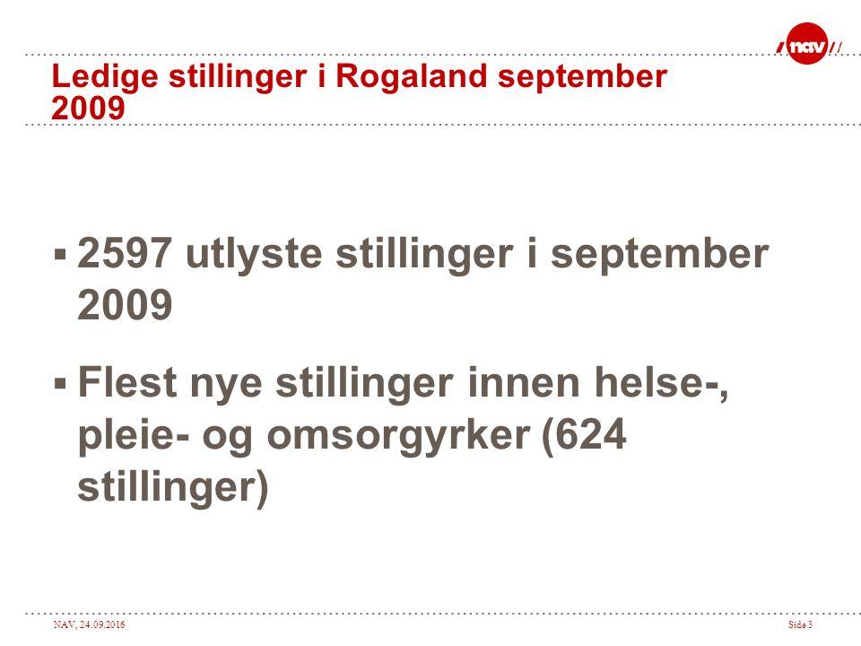 NAV, 24.09.2016Side 3 Ledige stillinger i Rogaland september 2009  2597 utlyste stillinger i september 2009  Flest nye stillinger innen helse-, pleie- og omsorgyrker (624 stillinger)
