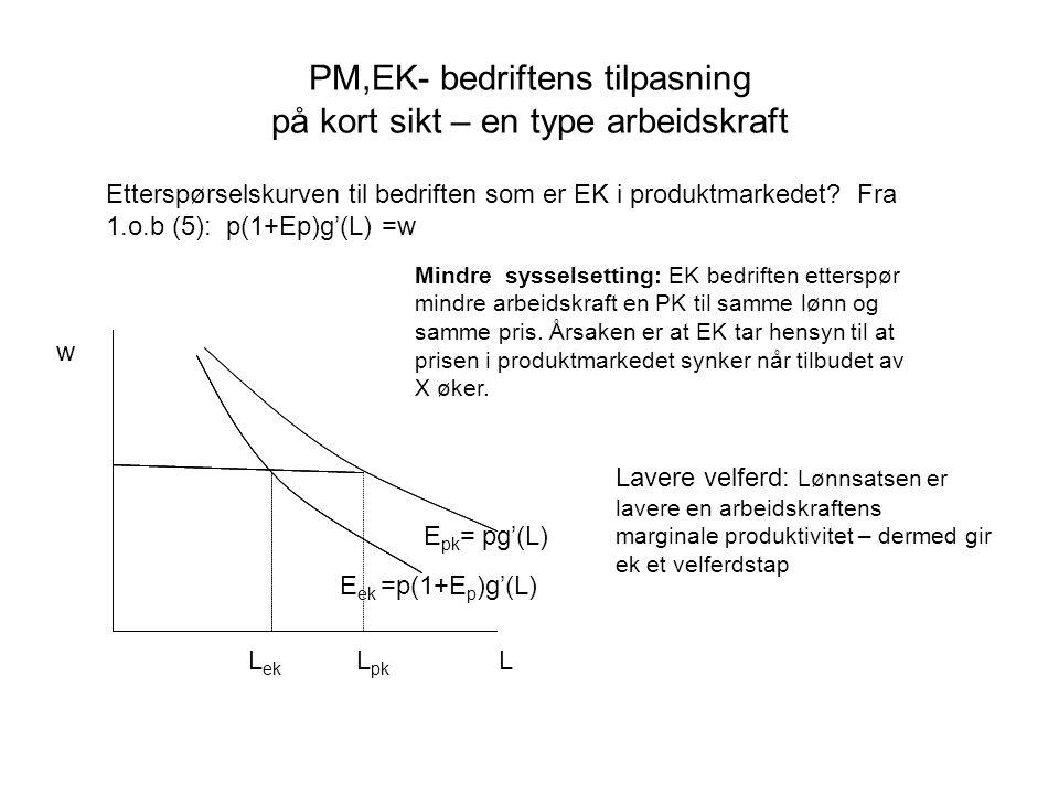 PM,EK- bedriftens tilpasning på kort sikt – en type arbeidskraft Etterspørselskurven til bedriften som er EK i produktmarkedet.