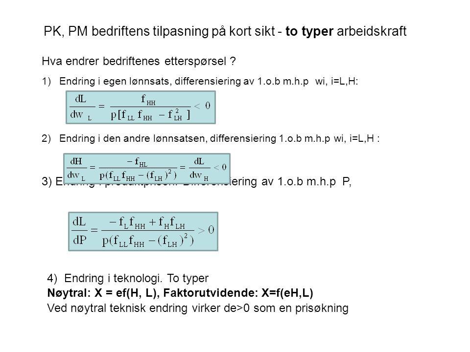 PK, PM bedriftens tilpasning på kort sikt - to typer arbeidskraft Hva endrer bedriftenes etterspørsel .