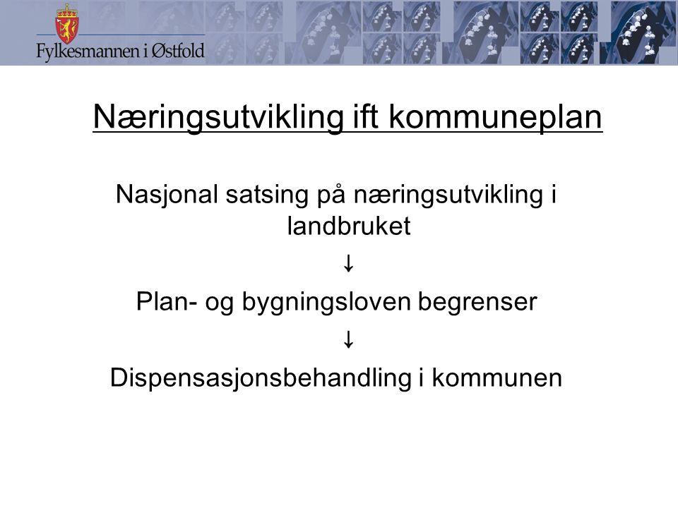 Næringsutvikling ift kommuneplan Nasjonal satsing på næringsutvikling i landbruket ↓ Plan- og bygningsloven begrenser ↓ Dispensasjonsbehandling i kommunen