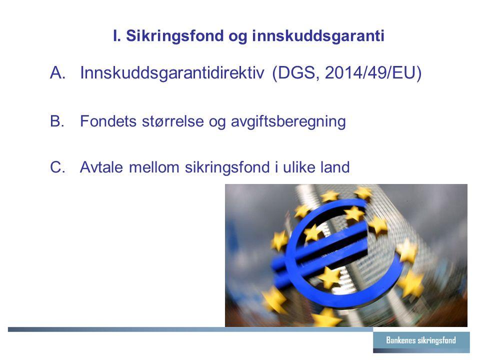 I. Sikringsfond og innskuddsgaranti A.Innskuddsgarantidirektiv (DGS, 2014/49/EU) B.Fondets størrelse og avgiftsberegning C.Avtale mellom sikringsfond
