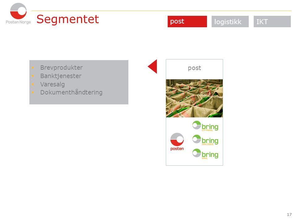 17 Segmentet 17 post IKT  Brevprodukter  Banktjenester  Varesalg  Dokumenthåndtering post logistikk