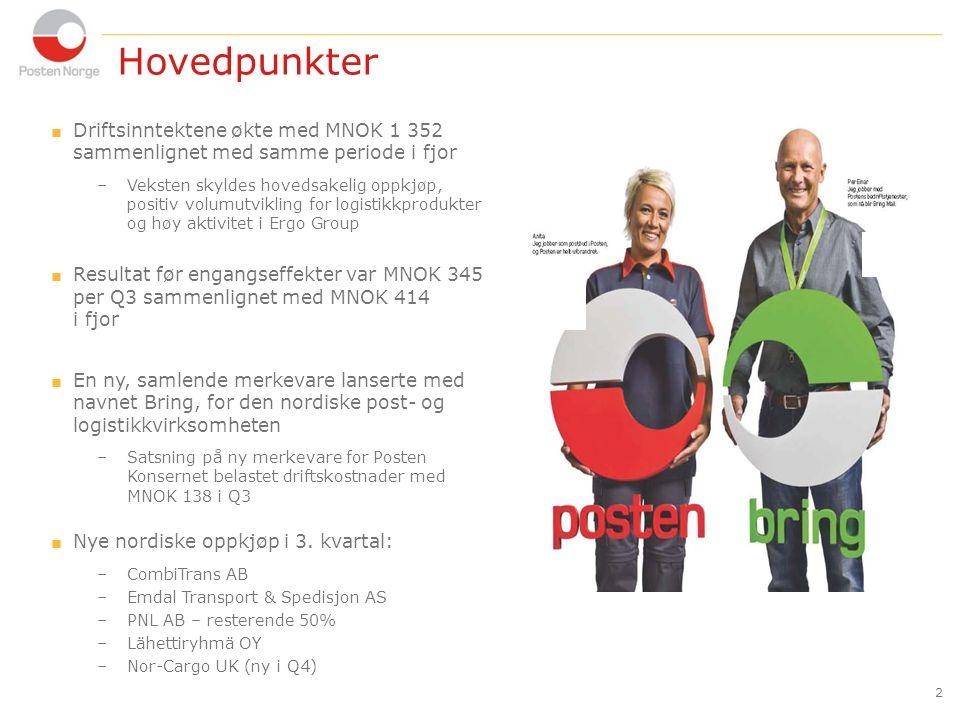 2 Hovedpunkter  Driftsinntektene økte med MNOK 1 352 sammenlignet med samme periode i fjor –Veksten skyldes hovedsakelig oppkjøp, positiv volumutvikling for logistikkprodukter og høy aktivitet i Ergo Group  Resultat før engangseffekter var MNOK 345 per Q3 sammenlignet med MNOK 414 i fjor  En ny, samlende merkevare lanserte med navnet Bring, for den nordiske post- og logistikkvirksomheten –Satsning på ny merkevare for Posten Konsernet belastet driftskostnader med MNOK 138 i Q3  Nye nordiske oppkjøp i 3.