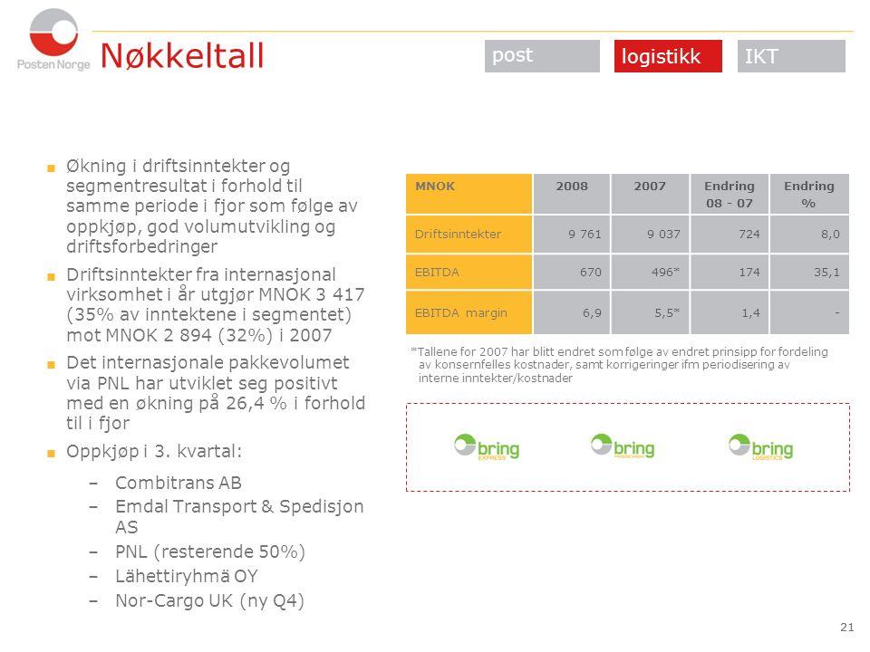 21 Nøkkeltall  Økning i driftsinntekter og segmentresultat i forhold til samme periode i fjor som følge av oppkjøp, god volumutvikling og driftsforbedringer  Driftsinntekter fra internasjonal virksomhet i år utgjør MNOK 3 417 (35% av inntektene i segmentet) mot MNOK 2 894 (32%) i 2007  Det internasjonale pakkevolumet via PNL har utviklet seg positivt med en økning på 26,4 % i forhold til i fjor  Oppkjøp i 3.