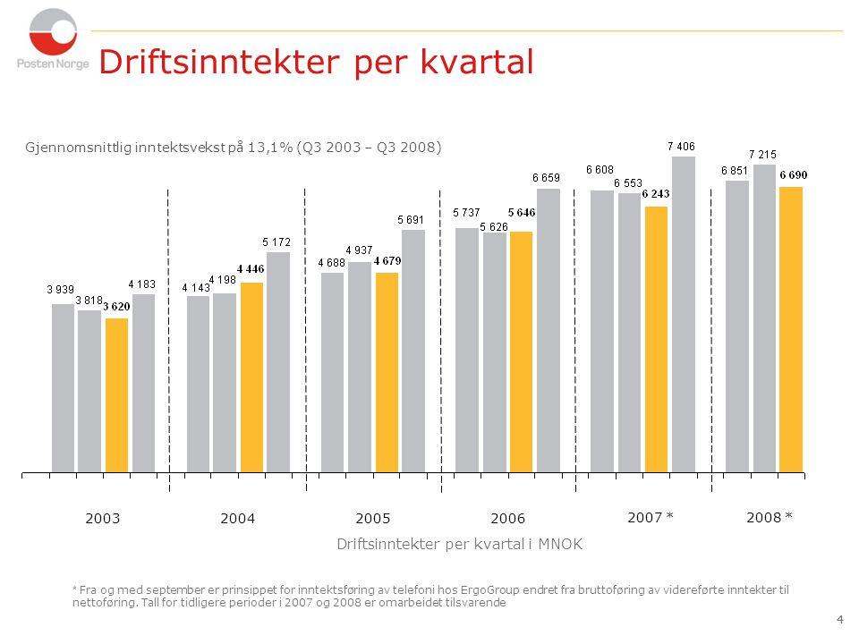 4 Driftsinntekter per kvartal 4 Gjennomsnittlig inntektsvekst på 13,1% (Q3 2003 – Q3 2008) 2003200420052006 Driftsinntekter per kvartal i MNOK 2007 * 2008 * * Fra og med september er prinsippet for inntektsføring av telefoni hos ErgoGroup endret fra bruttoføring av videreførte inntekter til nettoføring.