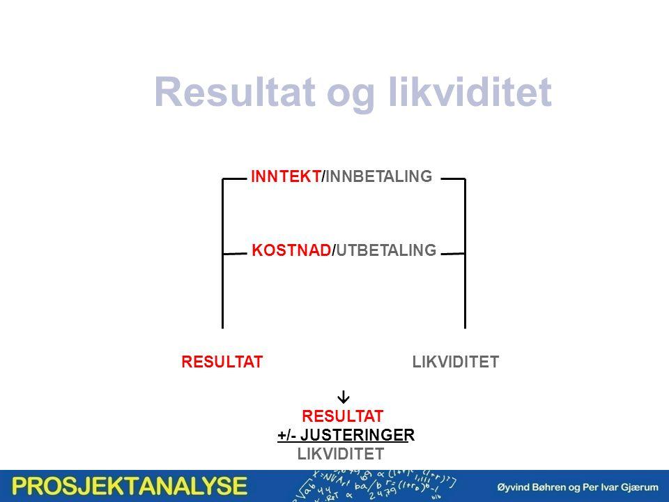 INNTEKT/INNBETALING KOSTNAD/UTBETALING RESULTAT LIKVIDITET  RESULTAT +/- JUSTERINGER LIKVIDITET Resultat og likviditet