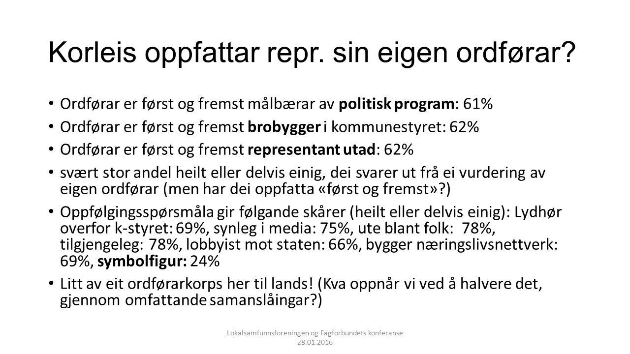 Kommunestyret sin arbeidsmåte: Sandpå-strøing på R'innst..