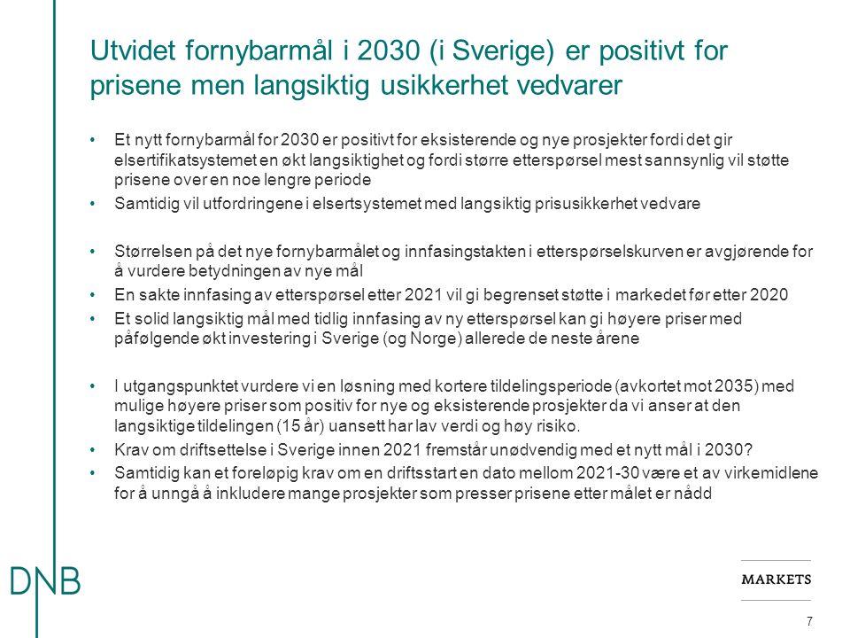 Utvidet fornybarmål i 2030 (i Sverige) er positivt for prisene men langsiktig usikkerhet vedvarer 7 Et nytt fornybarmål for 2030 er positivt for eksisterende og nye prosjekter fordi det gir elsertifikatsystemet en økt langsiktighet og fordi større etterspørsel mest sannsynlig vil støtte prisene over en noe lengre periode Samtidig vil utfordringene i elsertsystemet med langsiktig prisusikkerhet vedvare Størrelsen på det nye fornybarmålet og innfasingstakten i etterspørselskurven er avgjørende for å vurdere betydningen av nye mål En sakte innfasing av etterspørsel etter 2021 vil gi begrenset støtte i markedet før etter 2020 Et solid langsiktig mål med tidlig innfasing av ny etterspørsel kan gi høyere priser med påfølgende økt investering i Sverige (og Norge) allerede de neste årene I utgangspunktet vurdere vi en løsning med kortere tildelingsperiode (avkortet mot 2035) med mulige høyere priser som positiv for nye og eksisterende prosjekter da vi anser at den langsiktige tildelingen (15 år) uansett har lav verdi og høy risiko.