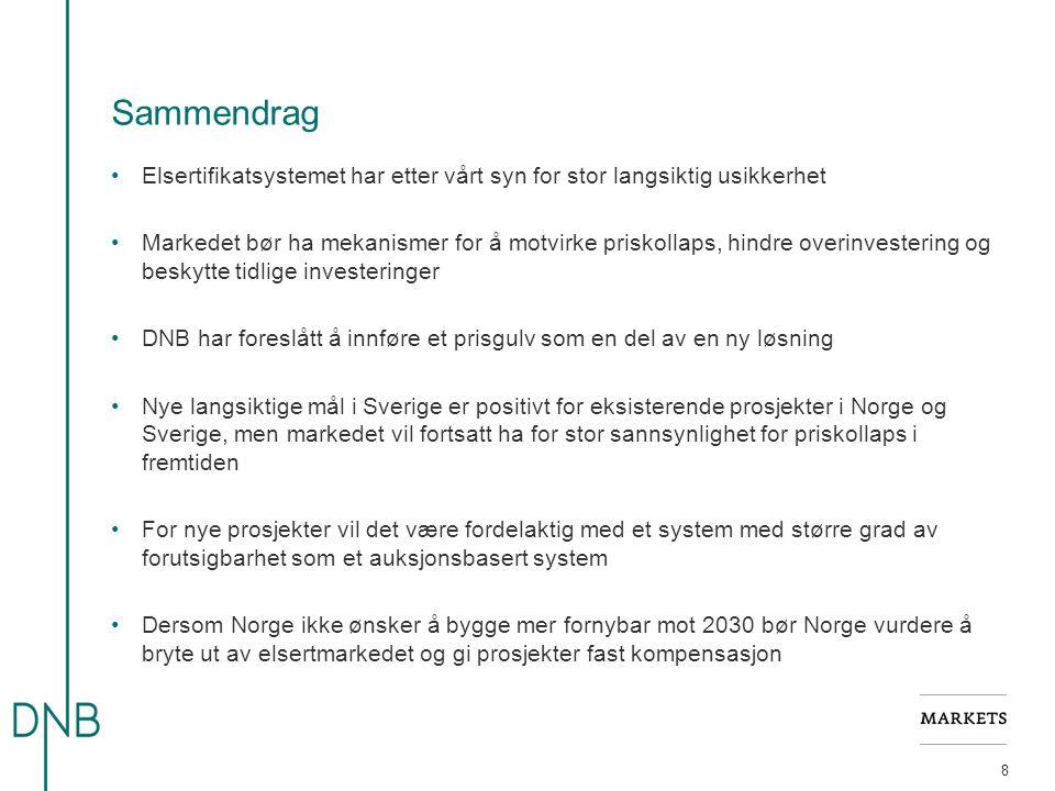 Sammendrag 8 Elsertifikatsystemet har etter vårt syn for stor langsiktig usikkerhet Markedet bør ha mekanismer for å motvirke priskollaps, hindre overinvestering og beskytte tidlige investeringer DNB har foreslått å innføre et prisgulv som en del av en ny løsning Nye langsiktige mål i Sverige er positivt for eksisterende prosjekter i Norge og Sverige, men markedet vil fortsatt ha for stor sannsynlighet for priskollaps i fremtiden For nye prosjekter vil det være fordelaktig med et system med større grad av forutsigbarhet som et auksjonsbasert system Dersom Norge ikke ønsker å bygge mer fornybar mot 2030 bør Norge vurdere å bryte ut av elsertmarkedet og gi prosjekter fast kompensasjon