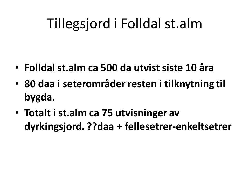 Tillegsjord i Folldal st.alm Folldal st.alm ca 500 da utvist siste 10 åra 80 daa i seterområder resten i tilknytning til bygda.