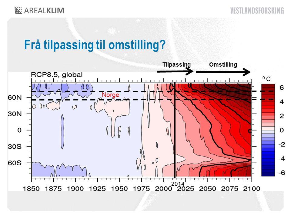 0 C Norge 2014 OmstillingTilpassing Frå tilpassing til omstilling