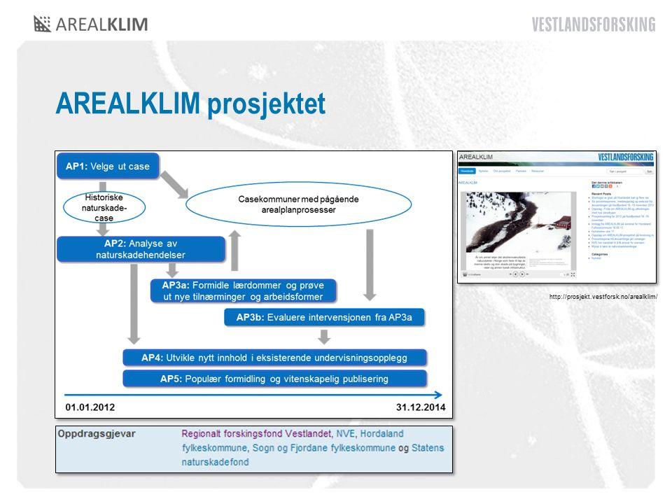AREALKLIM prosjektet http://prosjekt.vestforsk.no/arealklim/