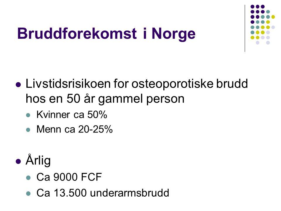 Bruddforekomst i Norge Livstidsrisikoen for osteoporotiske brudd hos en 50 år gammel person Kvinner ca 50% Menn ca 20-25% Årlig Ca 9000 FCF Ca 13.500 underarmsbrudd