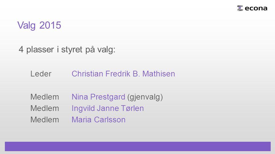 Valg 2015 4 plasser i styret på valg: Leder Christian Fredrik B.