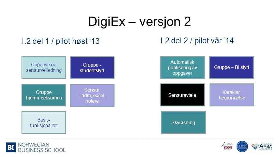 I.2 del 1 / pilot høst '13 I.2 del 2 / pilot vår '14 Oppgave og sensurveiledning Gruppe - studentstyrt Sensur - adm, excel, notere Sensuravtale Karakt