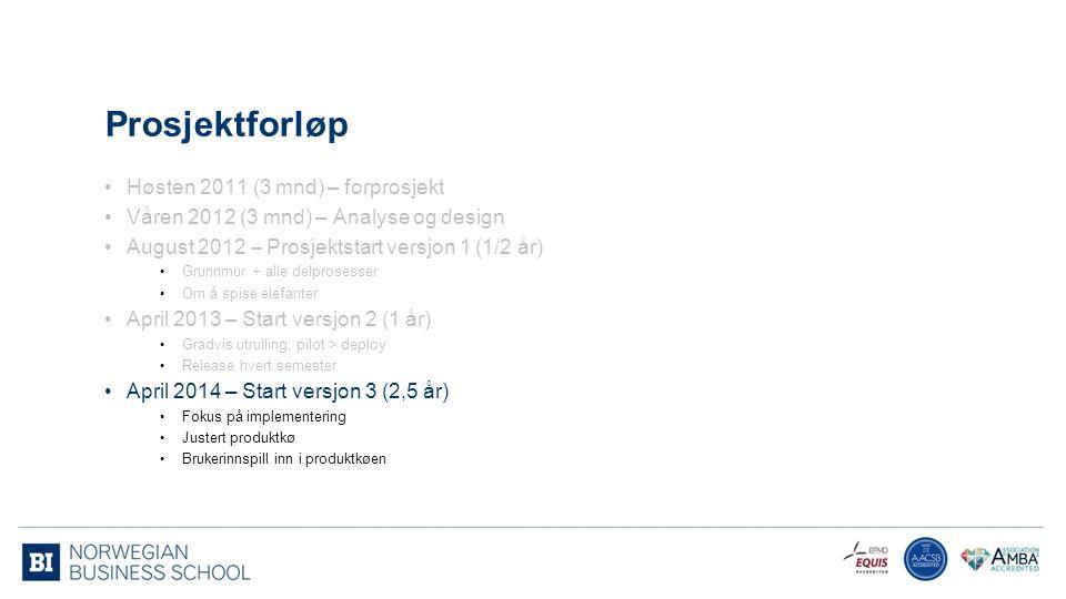 Prosjektforløp Høsten 2011 (3 mnd) – forprosjekt Våren 2012 (3 mnd) – Analyse og design August 2012 – Prosjektstart versjon 1 (1/2 år) Grunnmur + alle delprosesser Om å spise elefanter April 2013 – Start versjon 2 (1 år) Gradvis utrulling; pilot > deploy Release hvert semester April 2014 – Start versjon 3 (2,5 år) Fokus på implementering Justert produktkø Brukerinnspill inn i produktkøen