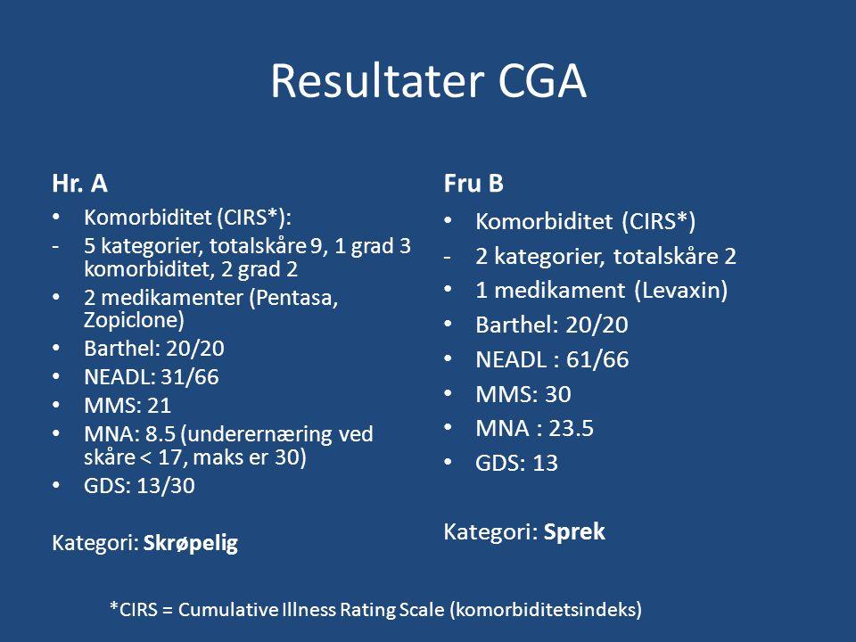 Resultater CGA Hr.