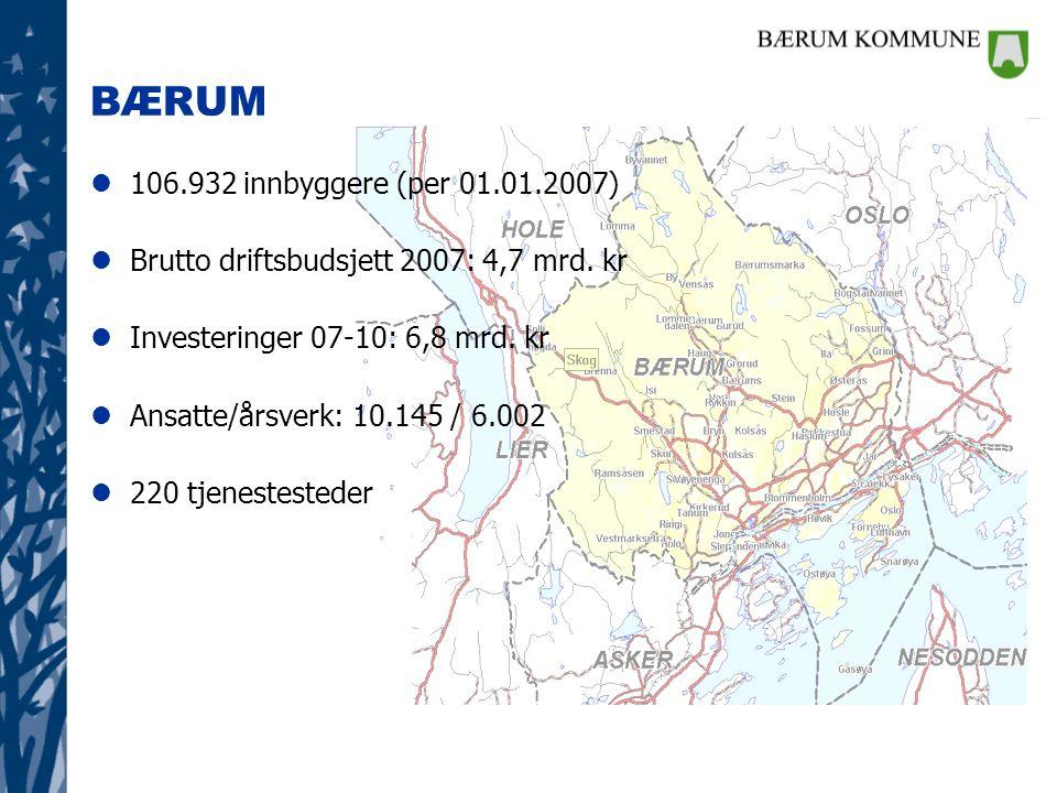 BÆRUM l106.932 innbyggere (per 01.01.2007) lBrutto driftsbudsjett 2007: 4,7 mrd. kr lInvesteringer 07-10: 6,8 mrd. kr lAnsatte/årsverk: 10.145 / 6.002