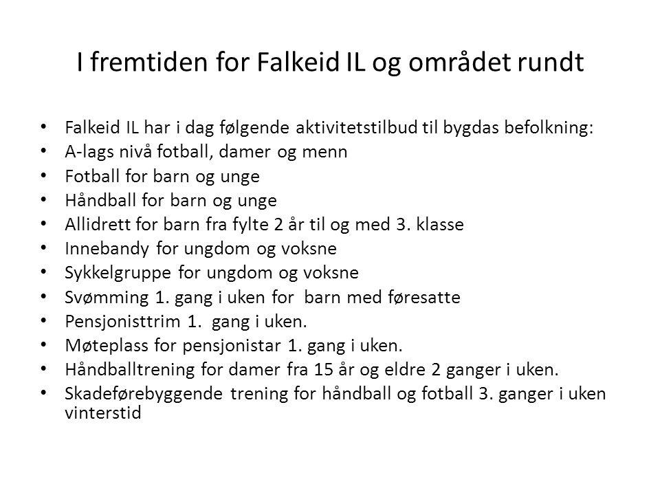 I fremtiden for Falkeid IL og området rundt Falkeid IL har i dag følgende aktivitetstilbud til bygdas befolkning: A-lags nivå fotball, damer og menn Fotball for barn og unge Håndball for barn og unge Allidrett for barn fra fylte 2 år til og med 3.