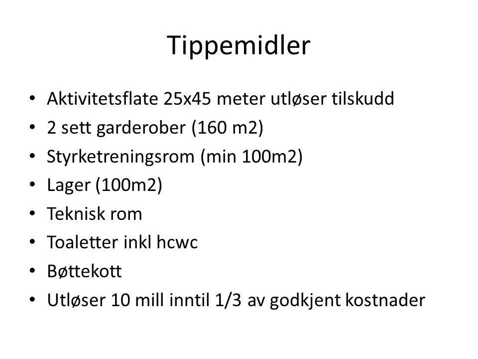 Tippemidler Aktivitetsflate 25x45 meter utløser tilskudd 2 sett garderober (160 m2) Styrketreningsrom (min 100m2) Lager (100m2) Teknisk rom Toaletter