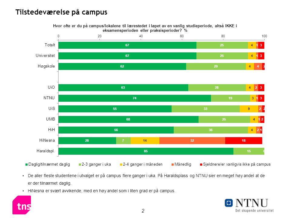 2 Tilstedeværelse på campus De aller fleste studentene i utvalget er på campus flere ganger i uka. På Haraldsplass og NTNU sier en meget høy andel at