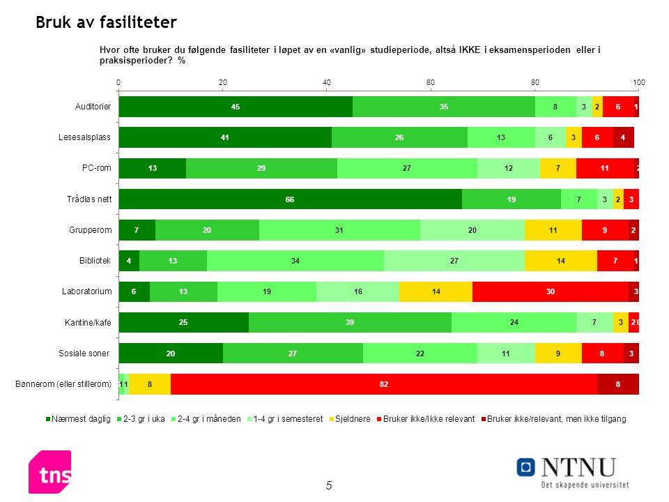 5 Bruk av fasiliteter