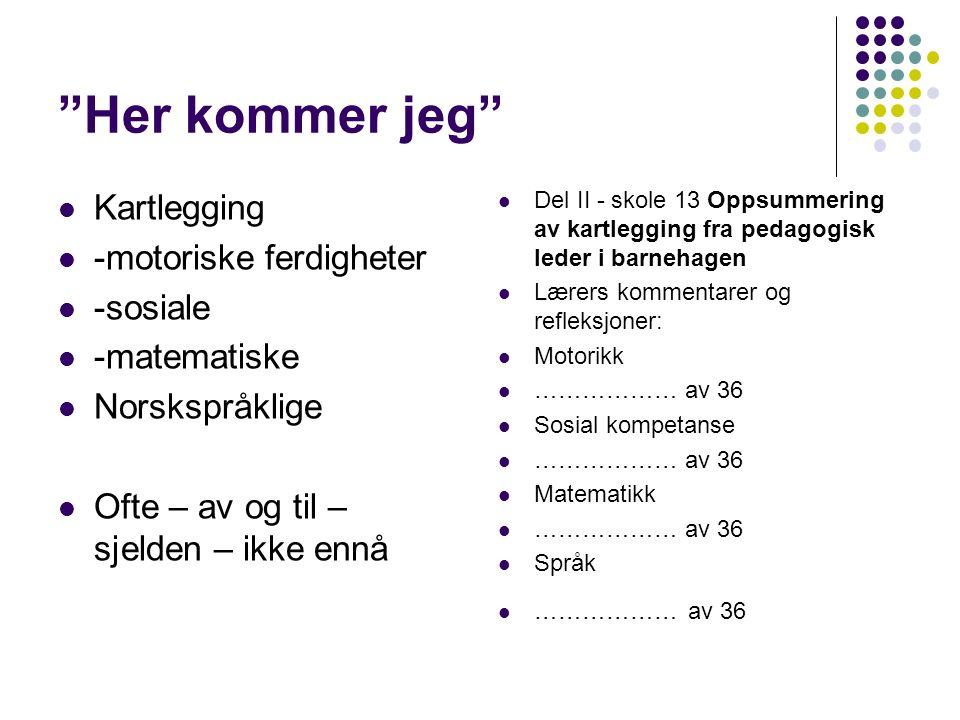 Her kommer jeg Del II - skole 13 Oppsummering av kartlegging fra pedagogisk leder i barnehagen Lærers kommentarer og refleksjoner: Motorikk ……………… av 36 Sosial kompetanse ……………… av 36 Matematikk ……………… av 36 Språk ……………… av 36 Kartlegging -motoriske ferdigheter -sosiale -matematiske Norskspråklige Ofte – av og til – sjelden – ikke ennå