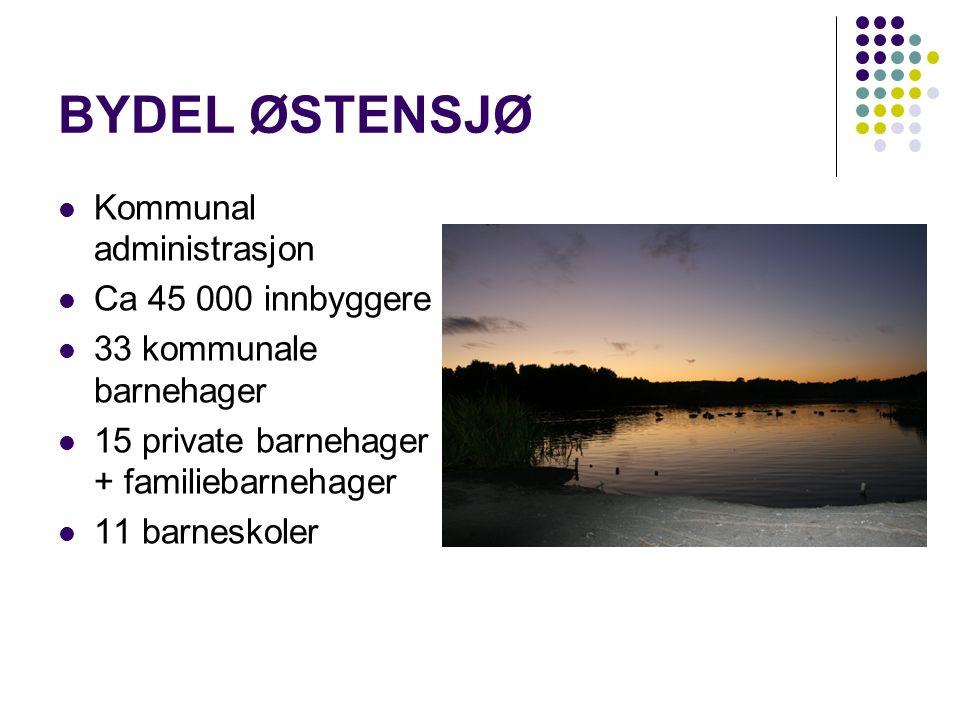 BYDEL ØSTENSJØ Kommunal administrasjon Ca 45 000 innbyggere 33 kommunale barnehager 15 private barnehager + familiebarnehager 11 barneskoler