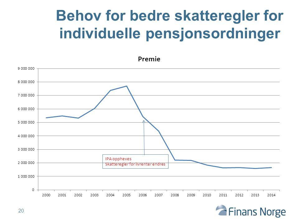 20 Behov for bedre skatteregler for individuelle pensjonsordninger
