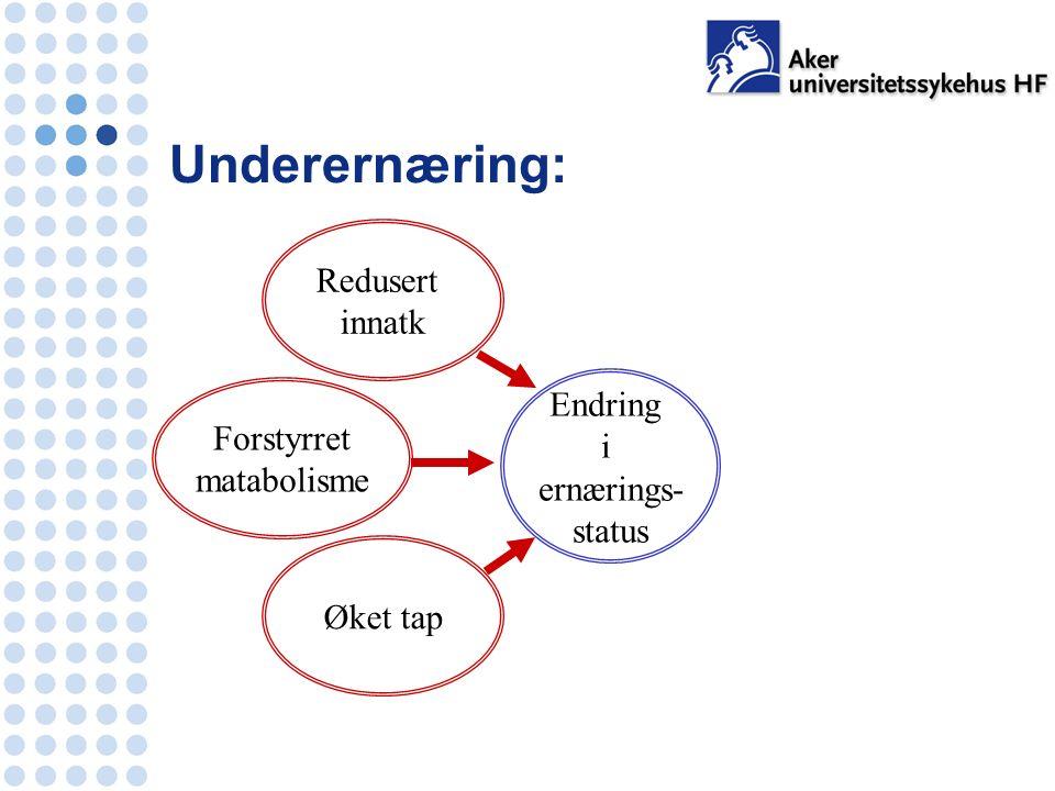 Underernæring: Redusert innatk Forstyrret matabolisme Øket tap Endring i ernærings- status