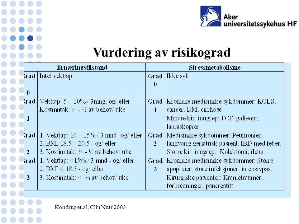 Vurdering av risikograd Kondrup et.al, Clin Nutr 2003