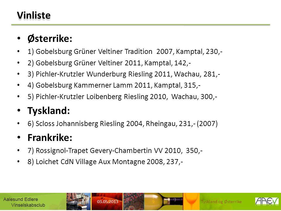 Vinliste Østerrike: 1) Gobelsburg Grüner Veltiner Tradition 2007, Kamptal, 230,- 2) Gobelsburg Grüner Veltiner 2011, Kamptal, 142,- 3) Pichler-Krutzler Wunderburg Riesling 2011, Wachau, 281,- 4) Gobelsburg Kammerner Lamm 2011, Kamptal, 315,- 5) Pichler-Krutzler Loibenberg Riesling 2010, Wachau, 300,- Tyskland: 6) Scloss Johannisberg Riesling 2004, Rheingau, 231,- (2007) Frankrike: 7) Rossignol-Trapet Gevery-Chambertin VV 2010, 350,- 8) Loichet CdN Village Aux Montagne 2008, 237,- 03.05.2013 Tyskland og Østerrike9