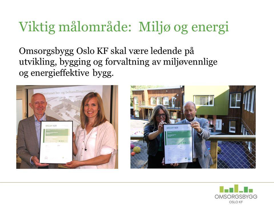 Viktig målområde: Miljø og energi Omsorgsbygg Oslo KF skal være ledende på utvikling, bygging og forvaltning av miljøvennlige og energieffektive bygg.