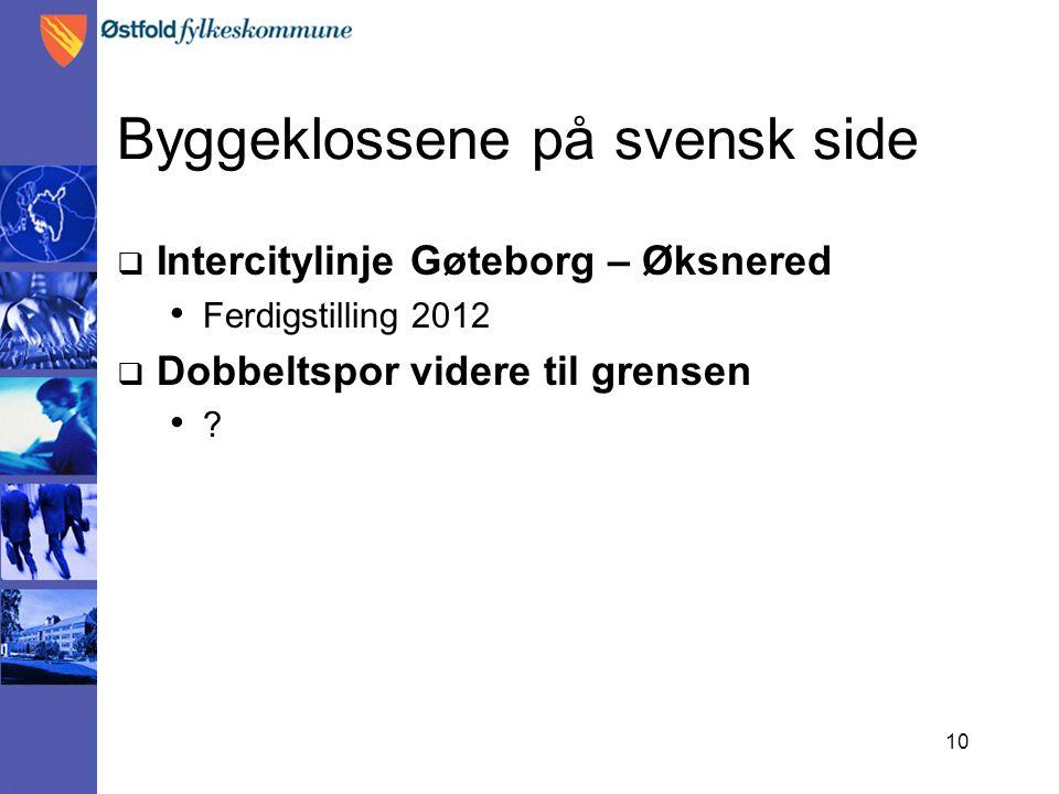 10 Byggeklossene på svensk side  Intercitylinje Gøteborg – Øksnered Ferdigstilling 2012  Dobbeltspor videre til grensen ?