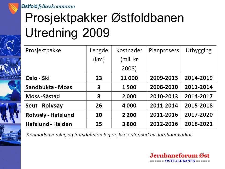 9 Prosjektpakker Østfoldbanen Utredning 2009 Prosjektpakke Lengde (km) Kostnader (mill kr 2008) PlanprosessUtbygging Oslo - Ski2311 000 2009-20132014-