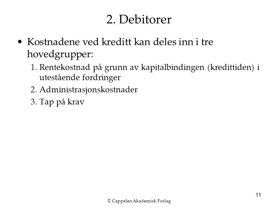 © Cappelen Akademisk Forlag 11 2. Debitorer Kostnadene ved kreditt kan deles inn i tre hovedgrupper: 1.Rentekostnad på grunn av kapitalbindingen (kred