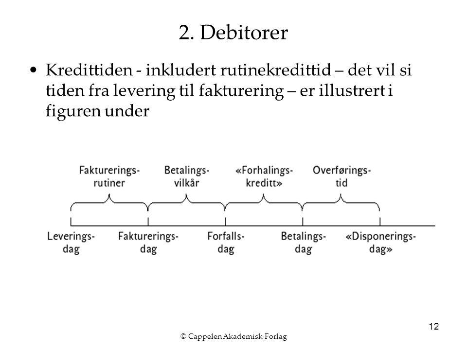 © Cappelen Akademisk Forlag 12 2. Debitorer Kredittiden - inkludert rutinekredittid – det vil si tiden fra levering til fakturering – er illustrert i