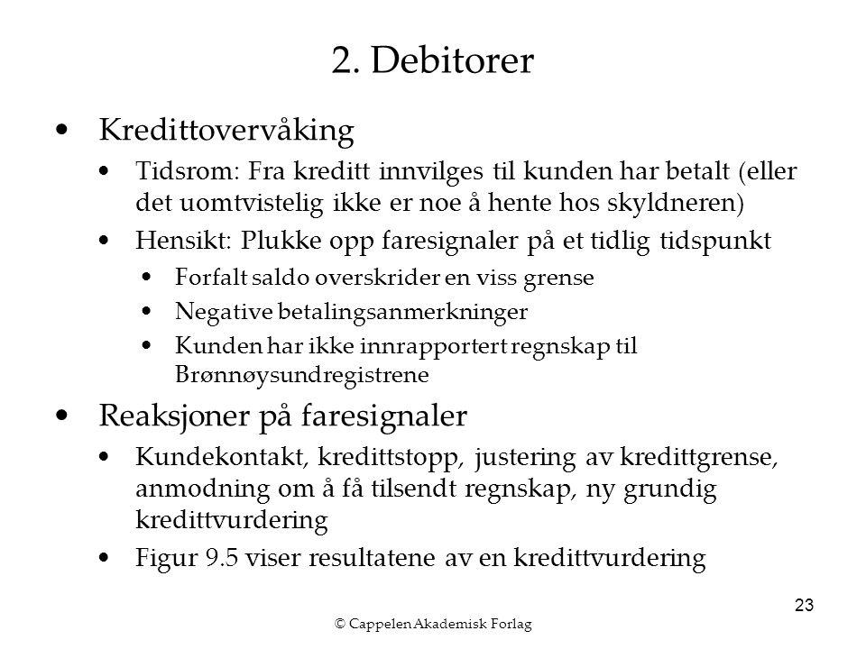© Cappelen Akademisk Forlag 23 2. Debitorer Kredittovervåking Tidsrom: Fra kreditt innvilges til kunden har betalt (eller det uomtvistelig ikke er noe