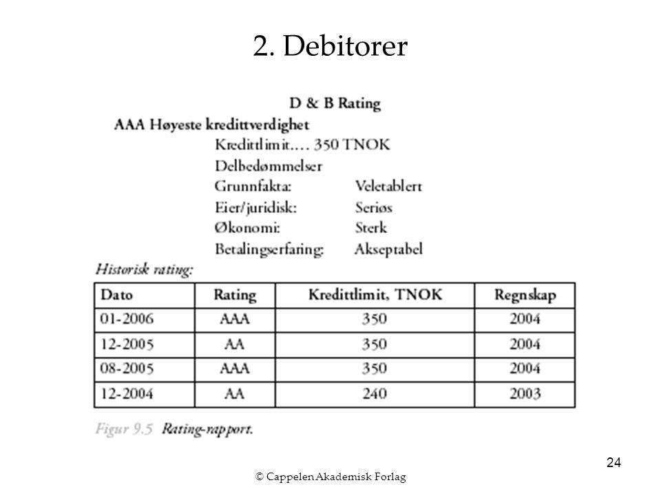 © Cappelen Akademisk Forlag 24 2. Debitorer