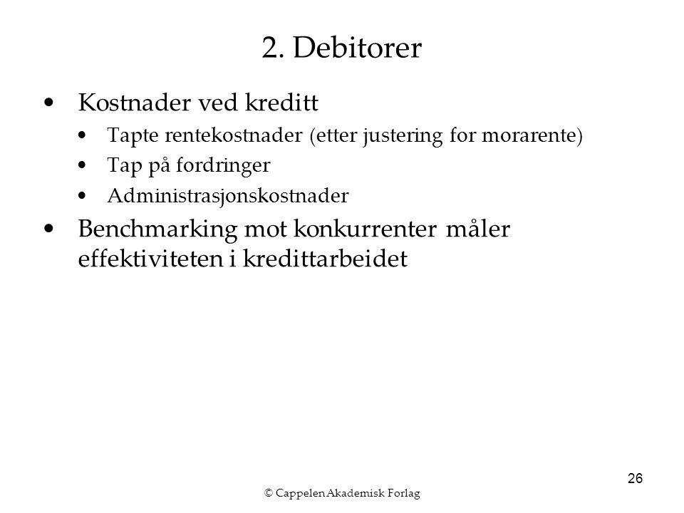 © Cappelen Akademisk Forlag 26 2. Debitorer Kostnader ved kreditt Tapte rentekostnader (etter justering for morarente) Tap på fordringer Administrasjo