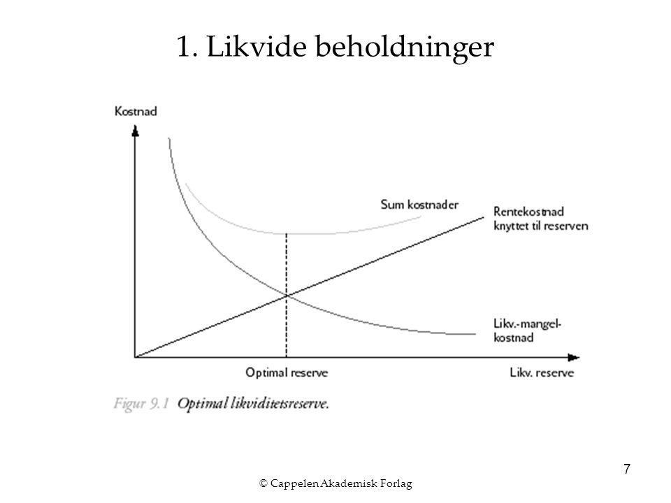 © Cappelen Akademisk Forlag 18 2. Debitorer