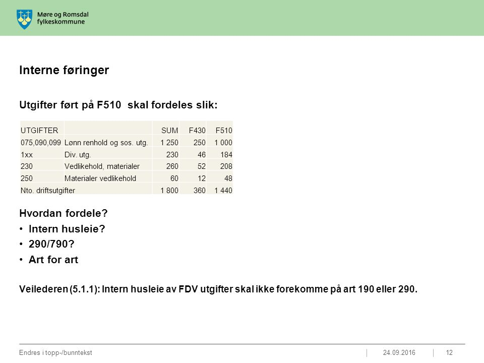 Interne føringer 24.09.2016Endres i topp-/bunntekst12 Utgifter ført på F510 skal fordeles slik: Hvordan fordele? Intern husleie? 290/790? Art for art