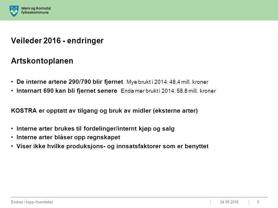 Veileder 2016 - endringer Artskontoplanen De interne artene 290/790 blir fjernet Mye brukt i 2014: 48,4 mill. kroner Internart 690 kan bli fjernet sen