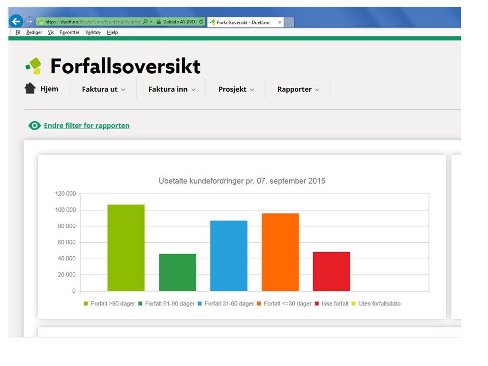 Reskontroliste med drilldown Her vises detaljerte transaksjoner Siste nivå viser bilde av utgående faktura